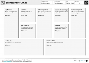 Business Model Canvas Blueprint Template