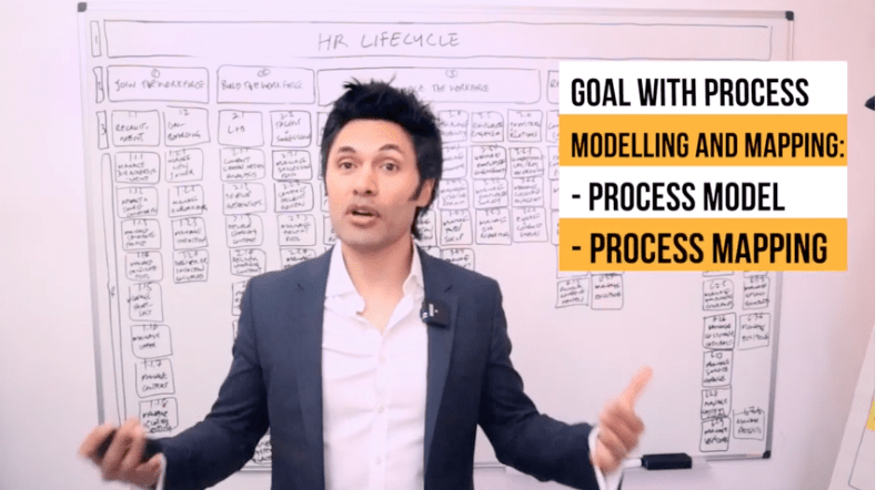 HOBA TECH-Process Model and Mapping Masterclass Lesson