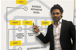 2-Day Agile Business Transformation Masterclass